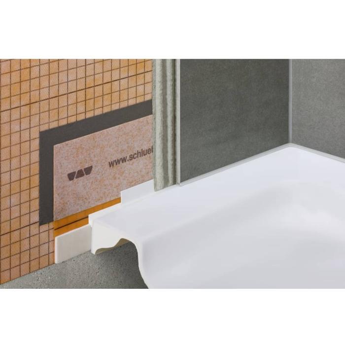Schluter Kerdi-TS Aansluitset Compleet 280 cm